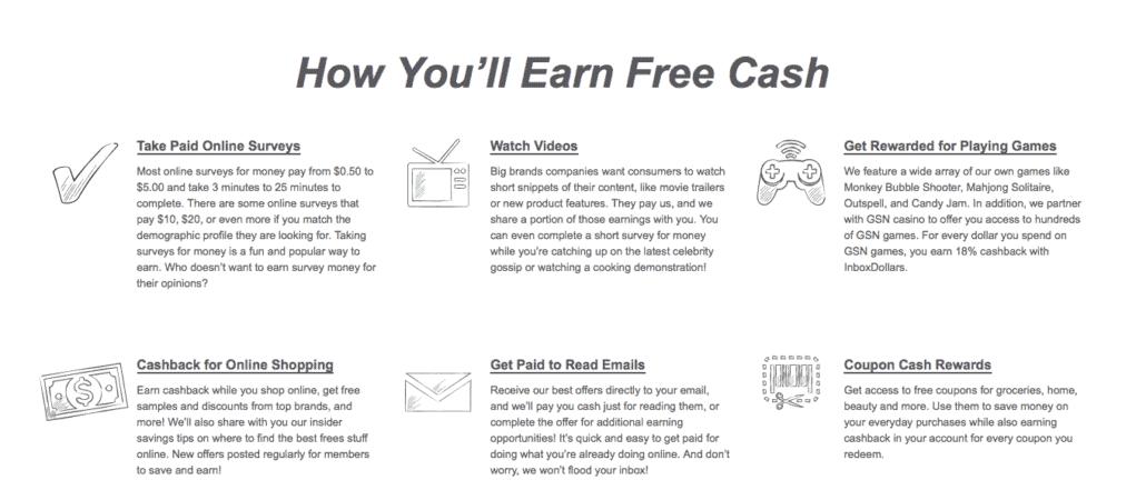 Make money with Inboxdollars