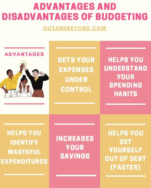 advantages and disadvantages of budgeting pdf